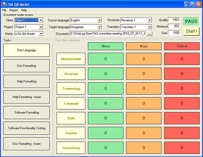 Qualität LISA QA Modell