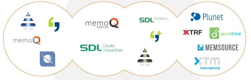 Produkte und Systeme gibt es viele auf dem Markt – blc behält den Überblick!