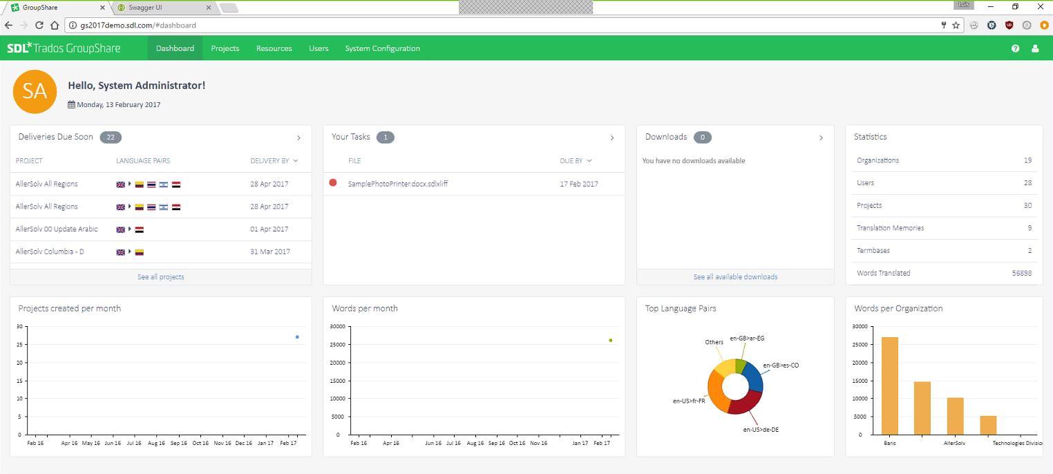 Dashboard von SDL GroupShare 2017 (Bild: SDL)