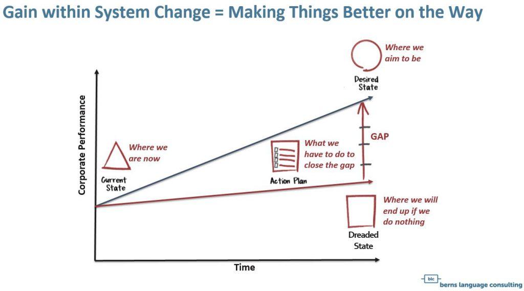 blc-Vortrag auf der EUATC: Next! System Change as Opportunity
