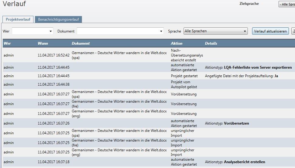 memoQ Cloud: Übersicht über den Projektverlauf